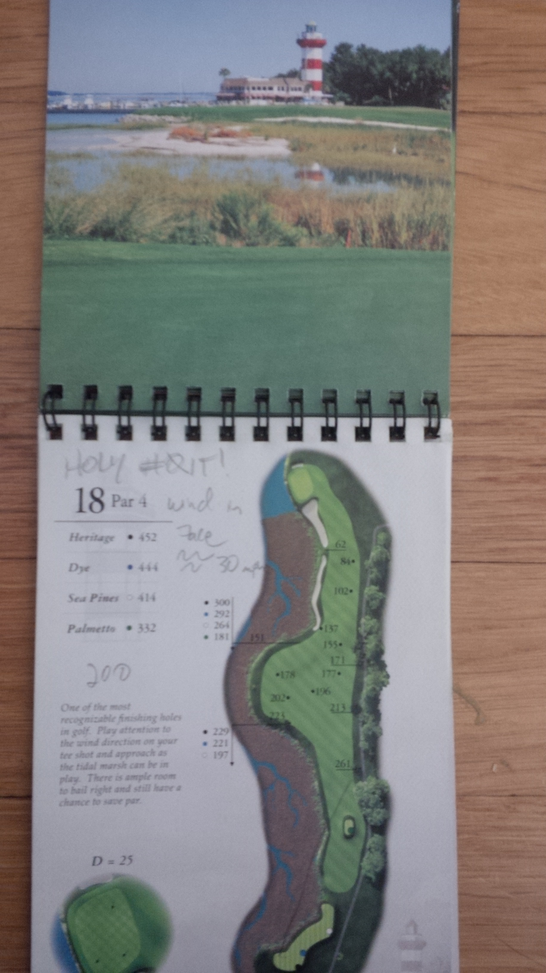 Lasers apps books and sprinkler heads february poll question when playing a course for the first time i love to have a yardage book solutioingenieria Gallery